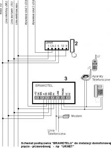 Slican_bramotel_CBRA_instalacja_5_przewodów