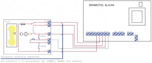 Slican_bramotel_instalacja_4+1